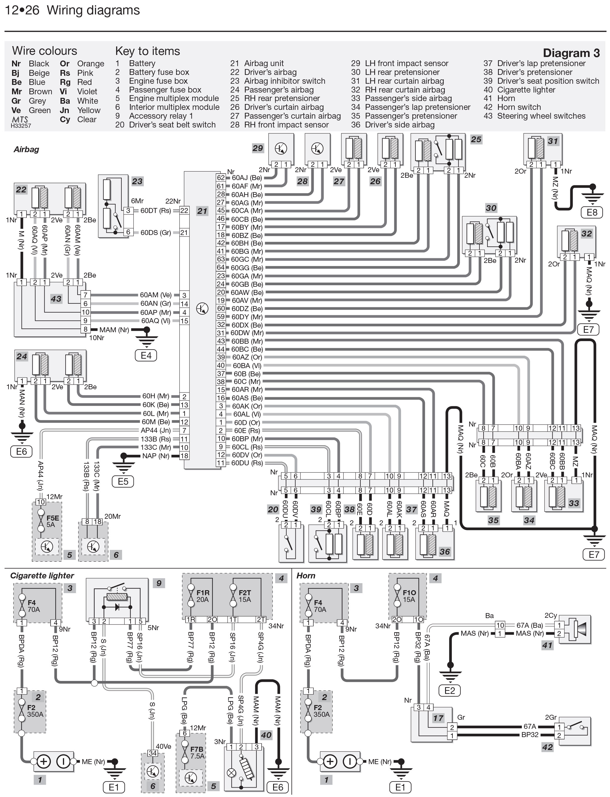 renault scenic iii user wiring diagram