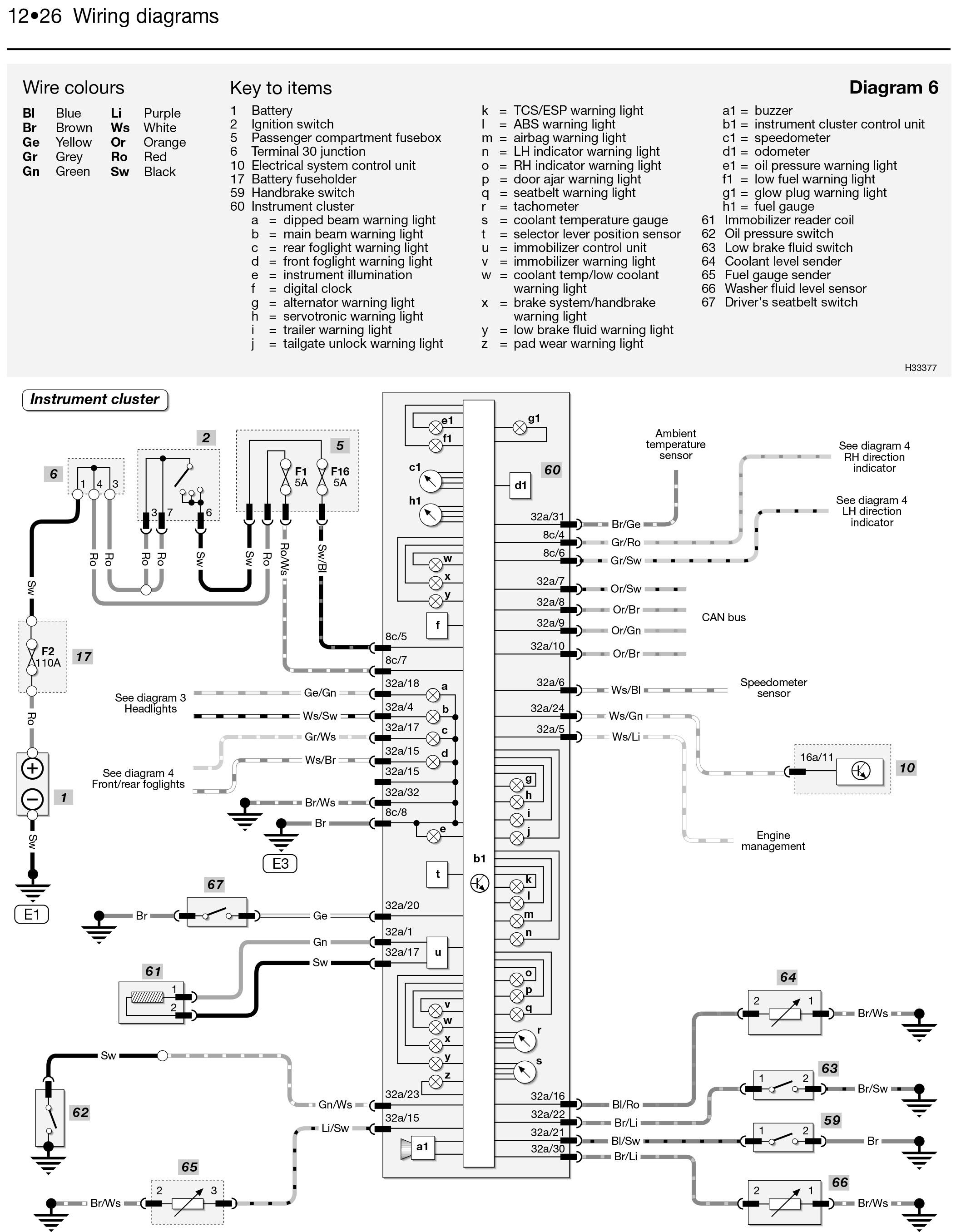 skoda fabia power steering wiring diagram