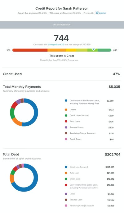 What does a credit report look like? - Cozy Help Center