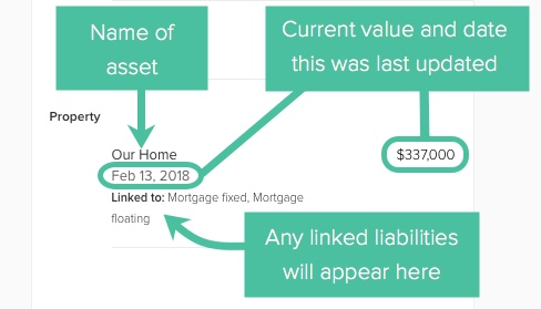 Using the Net Worth page - PocketSmith Learn Center - assets liabilities net worth