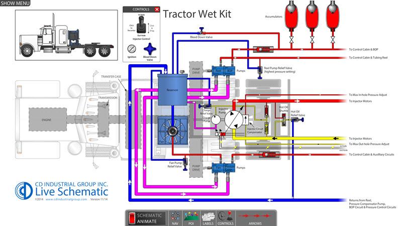 Parker Pump Wiring Diagram circuit diagram template