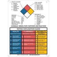 Nfpa Rating Explanation Guide Related Keywords - Nfpa ...