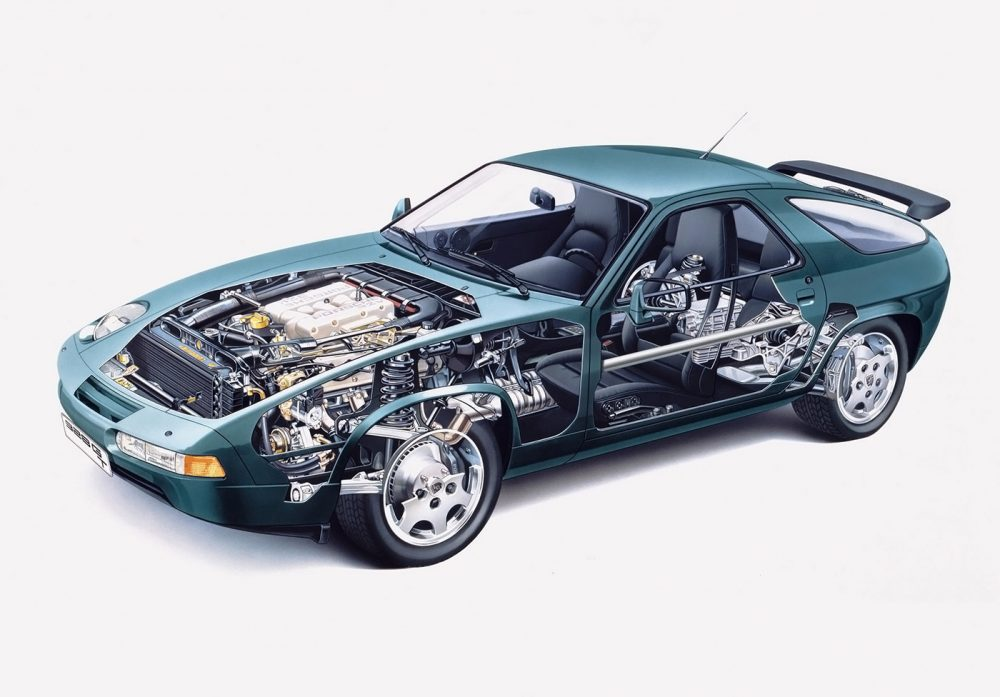 Porsche 928 Oil Flow Diagram Wiring Schematic Diagram