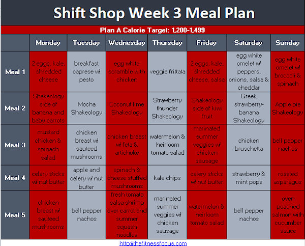 Don\u0027t Ignore the Shift Shop Meal Plan(samples included) for Best