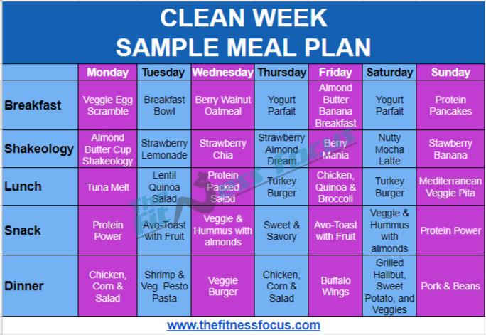 Sample Meal Plan For Beachbody\u0027s 7-Day Clean Week Program - The