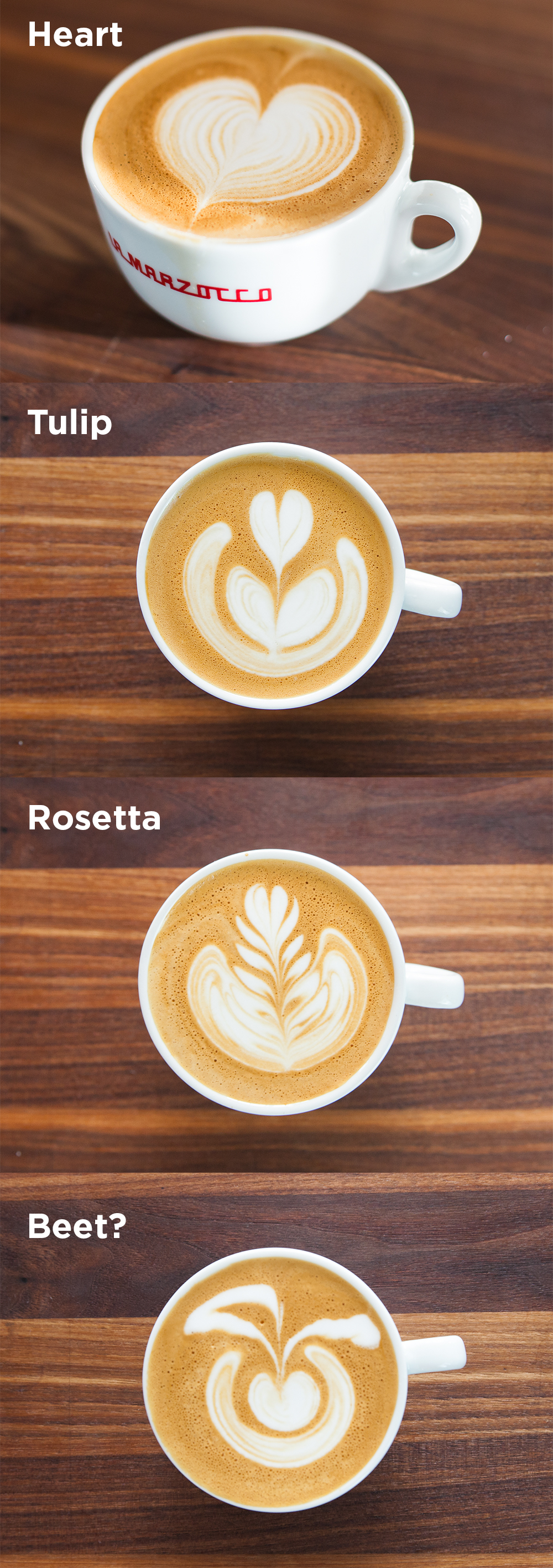 What Is A Coffee Latte Latte Art Chefsteps