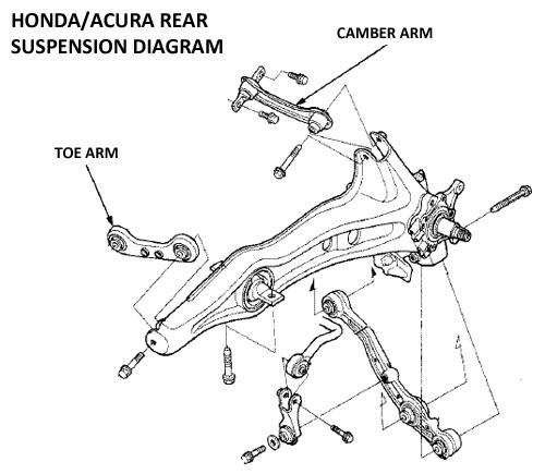 98 civic rear suspension diagram
