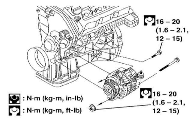 1994 Nissan Maxima Engine Diagram Index listing of wiring diagrams
