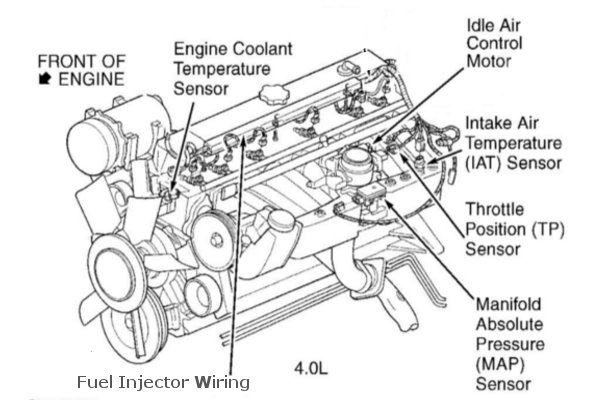 Wrangler Engine Diagram standard electrical wiring diagram