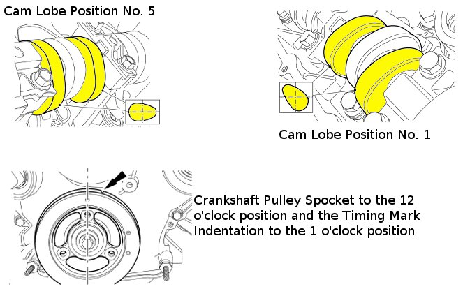 How To Install A Camshaft Phaser Sprocket For Engine Variable Valve