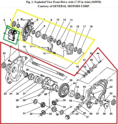 Explode view of transfer case and axle disconnect with 4wd actuator