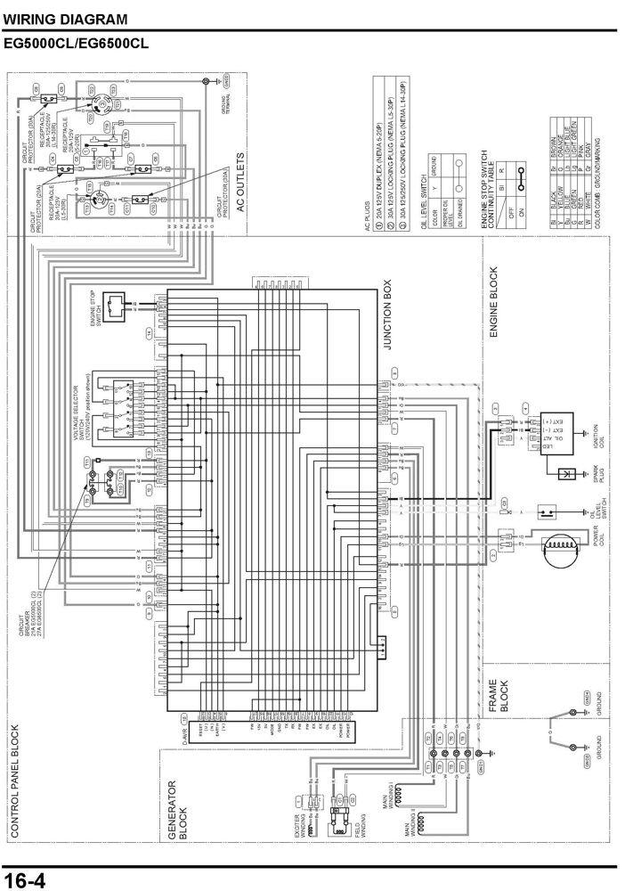 Honda EG4000 EG5000 EG6500 Generator Service Repair Shop Manual