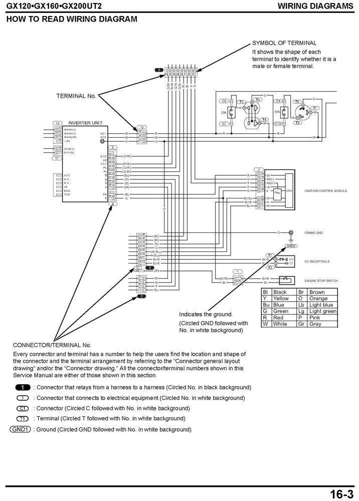 GX120 GX160 GX200 UT2 Engine Service Repair Shop Manual Honda