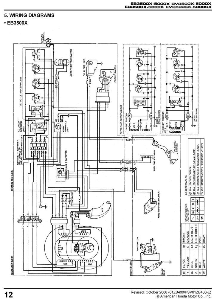 honda click wiring diagram