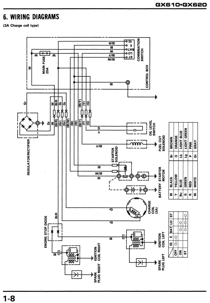 gx620 honda engine wiring diagram