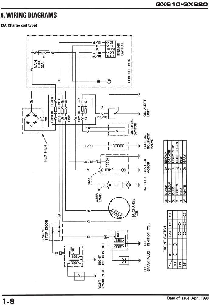 gx620 honda wiring diagram