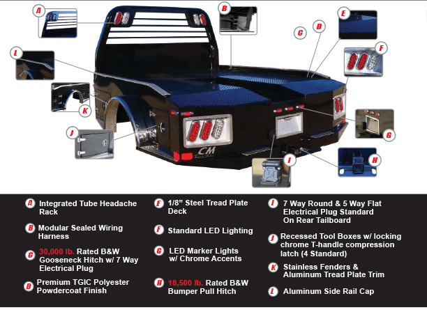 CM Truck Beds P and P Sales Horse Trailers For Sale in Texas