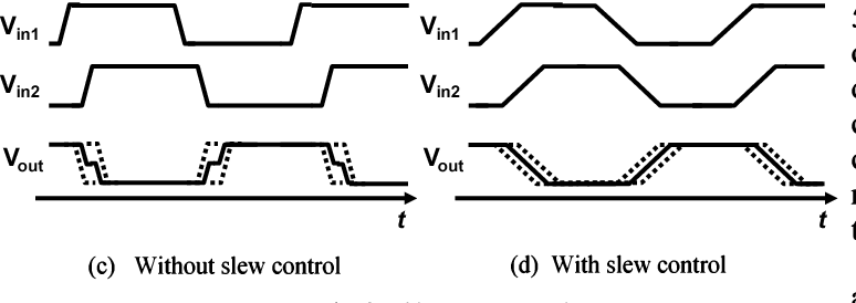 electronic circuit simulation library