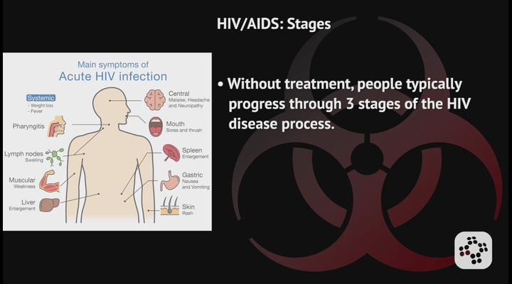HIV and AIDS Stages training - Types of Diseases video Bloodborne