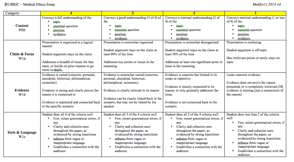 Spanish Coursework Help?