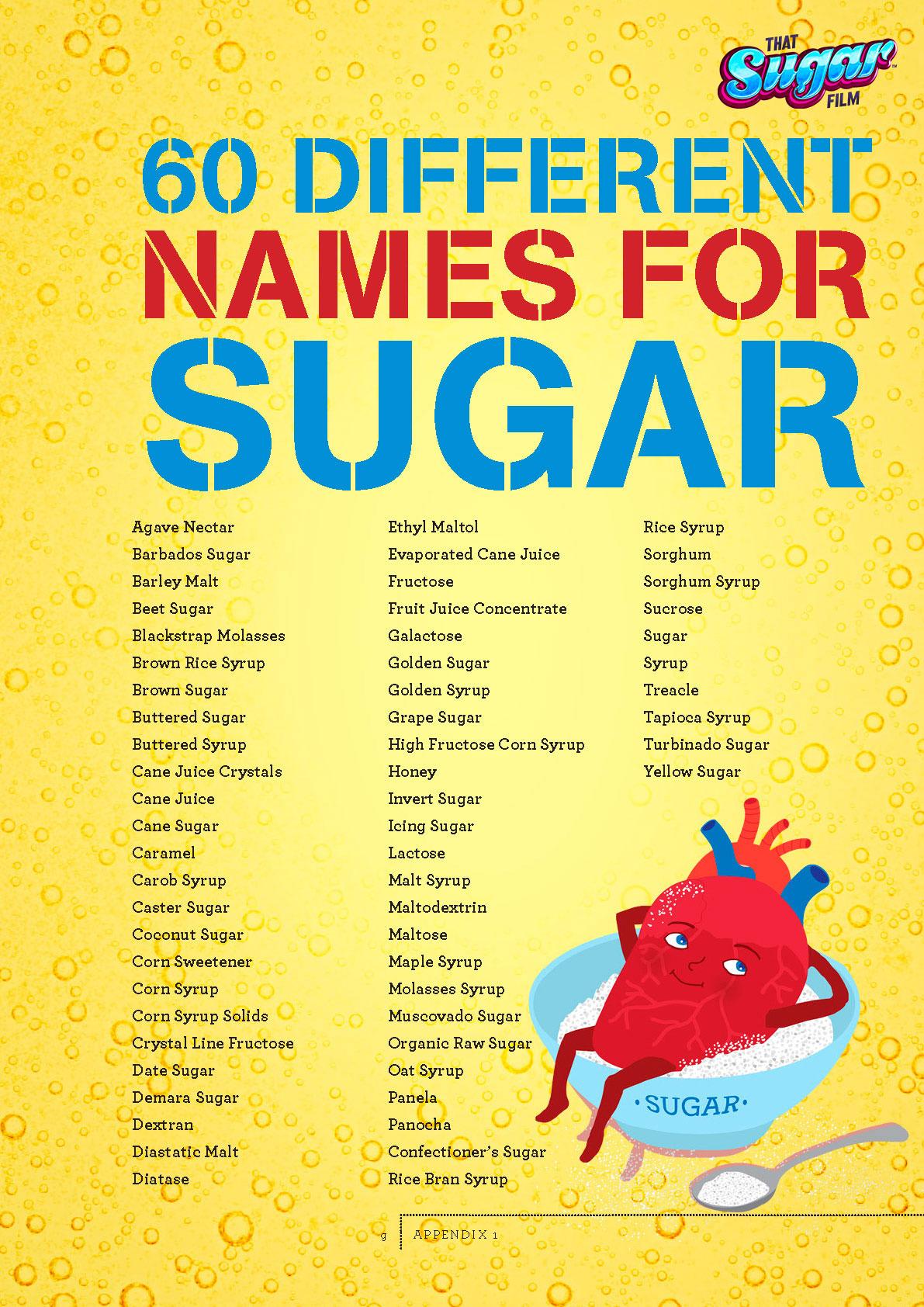 How to spot added sugar - SugarByHalf