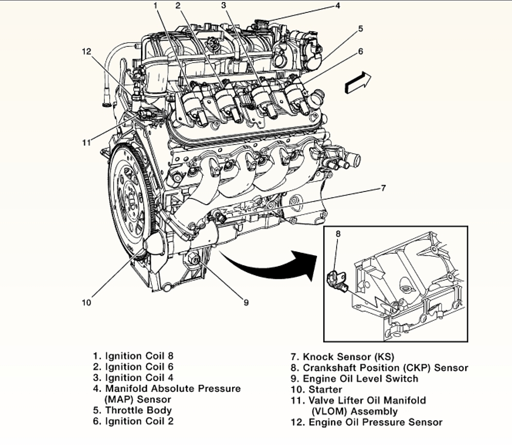 2004 gmc truck engine diagram
