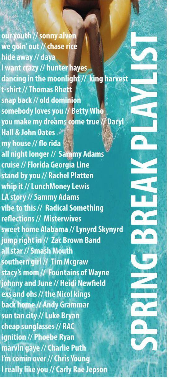 Your Ultimate Spring Break Bucket List College News