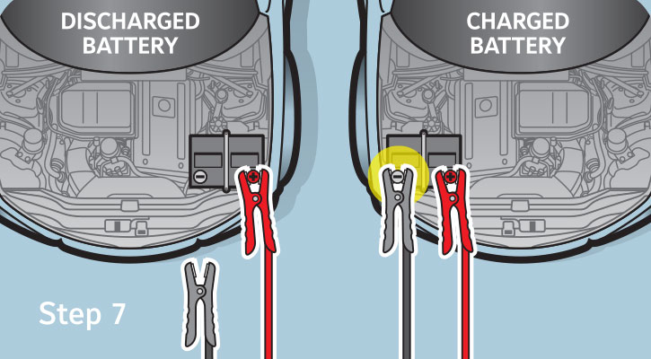Jump-Starting Your Car Battery Instructions  Videos