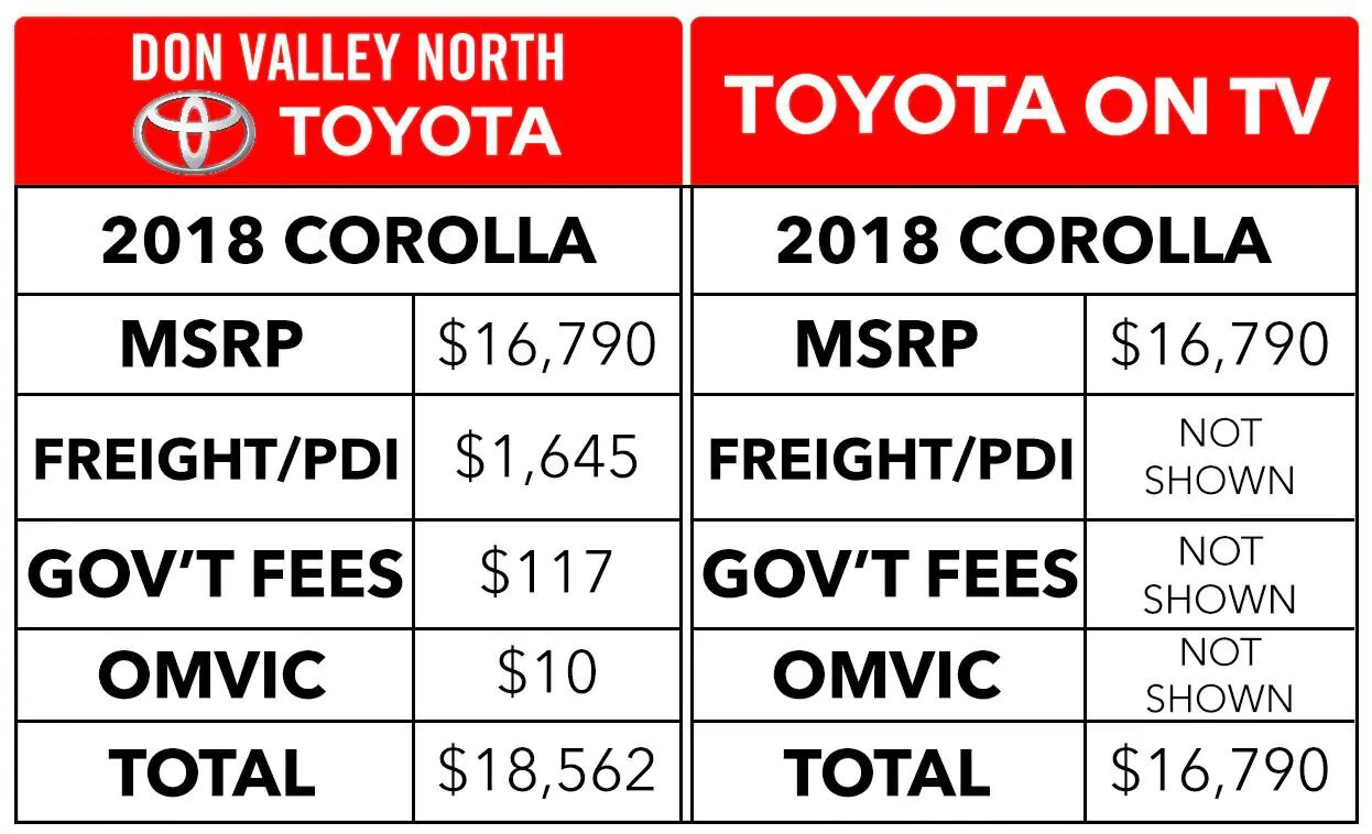 Axio Buggy Onderdelen Faq Frequently Asked Questions Don Valley North Toyota
