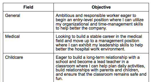 objective section resume resume examples sample resume skills ...