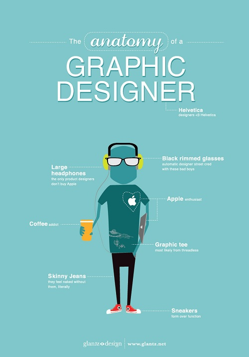 16 Funny and Informative Infographics about Design ~ Creative Market