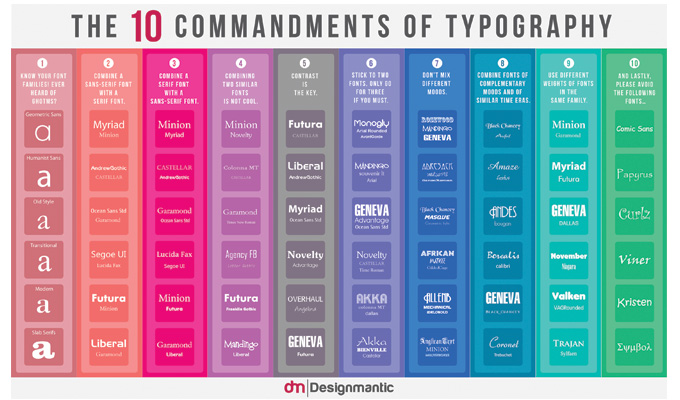 10 Infographics On How to Mix Fonts Like a Pro ~ Creative Market Blog