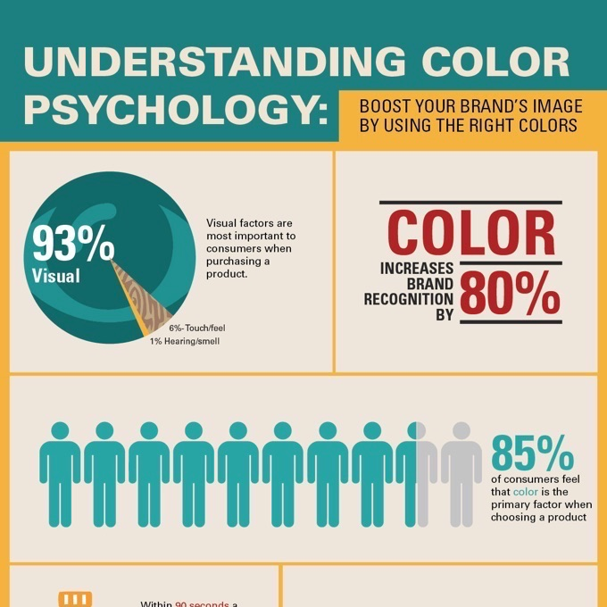 10 Brilliant Color Psychology Infographics ~ Creative Market Blog