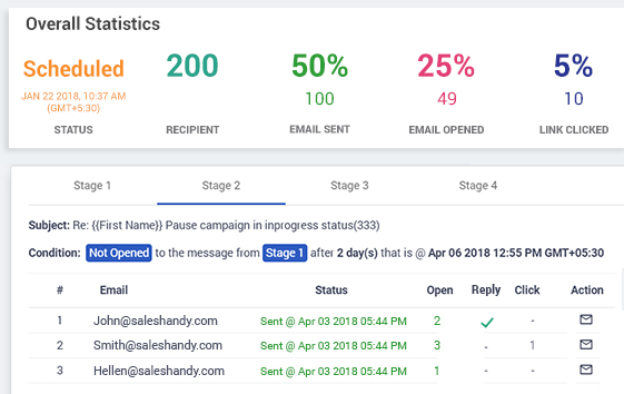 Schedule automatic follow-up emails SalesHandy