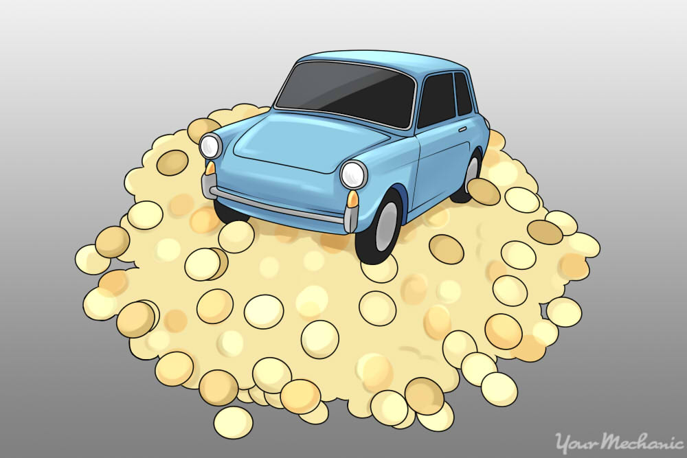 How to Quickly Pay Off a Car Loan YourMechanic Advice