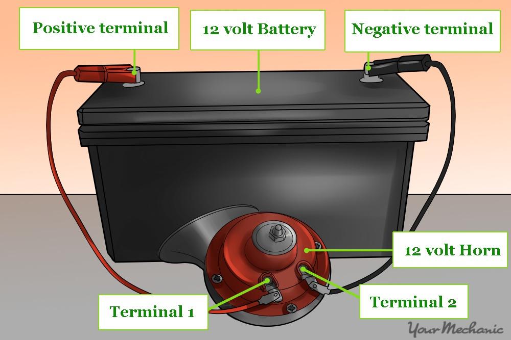 Car Horn Wiring - Wiring Diagram Progresif