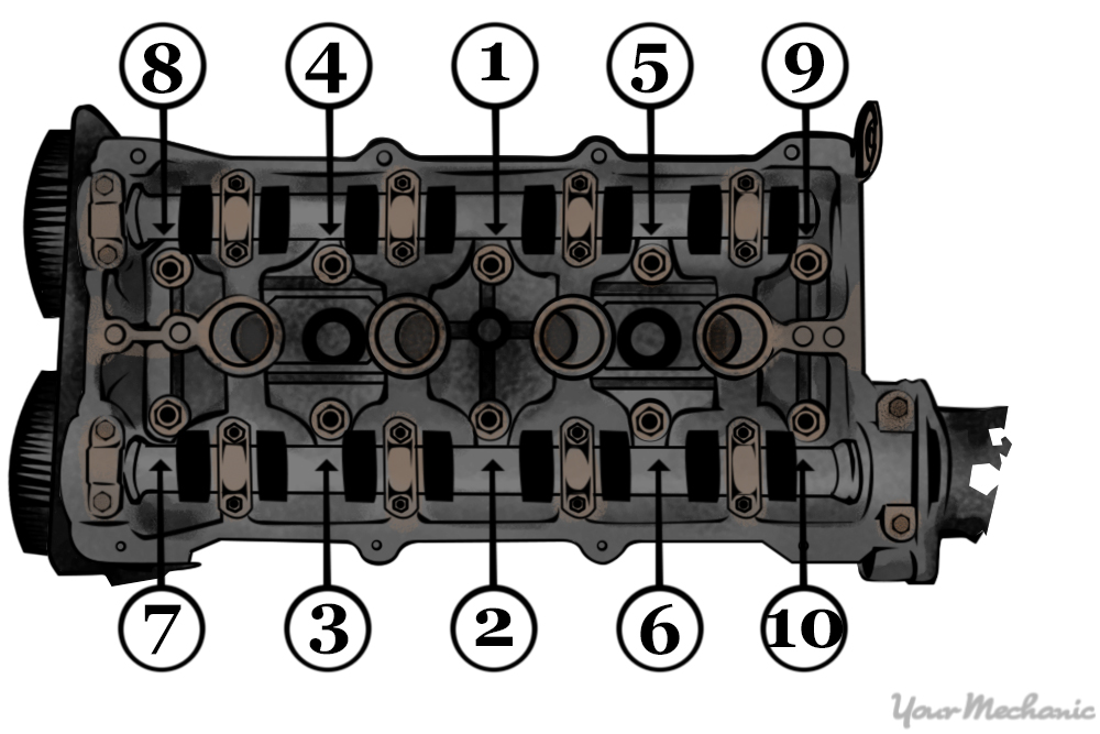 Saab Head Studs Wiring Schematic Diagram