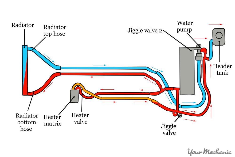 Boat Heater Diagram car block wiring diagram