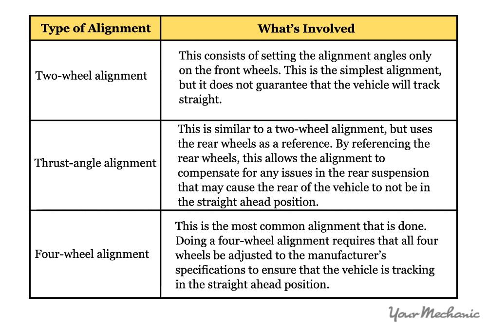 Vehicle Alignment Specs Vehicle Ideas