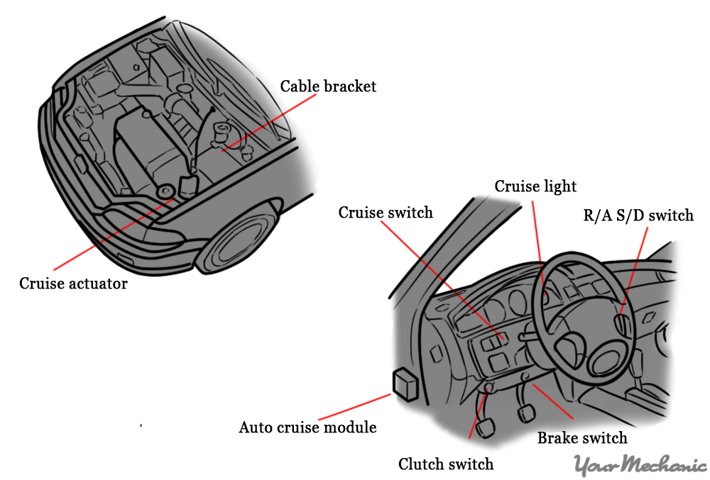 How to Replace a Cruise Control Clutch Release Switch YourMechanic