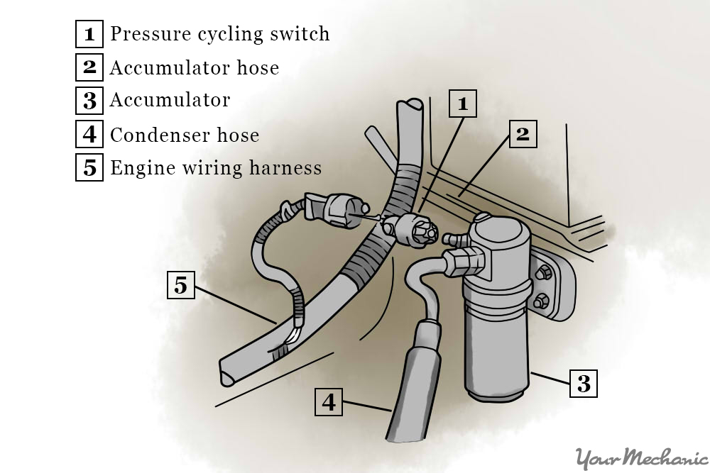How to Replace an AC Clutch Cycling Switch YourMechanic Advice