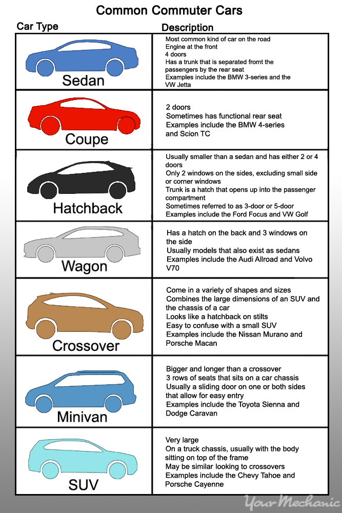 car description - Ozilalmanoof