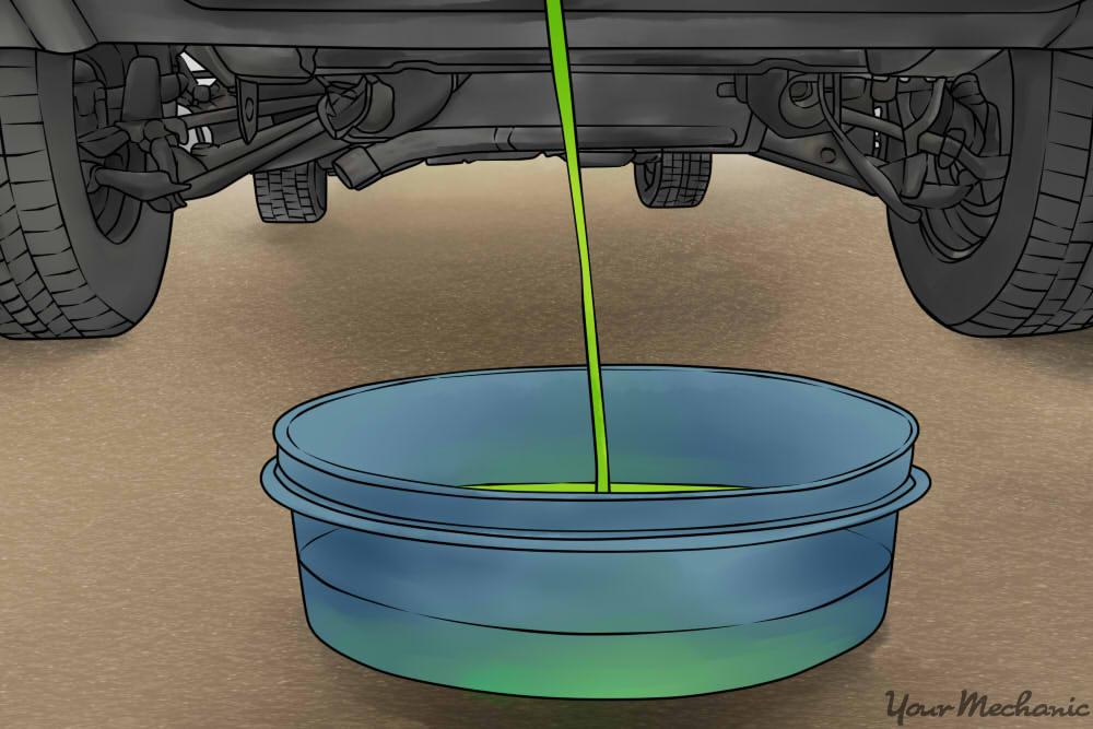 How to Replace a Radiator Hose YourMechanic Advice