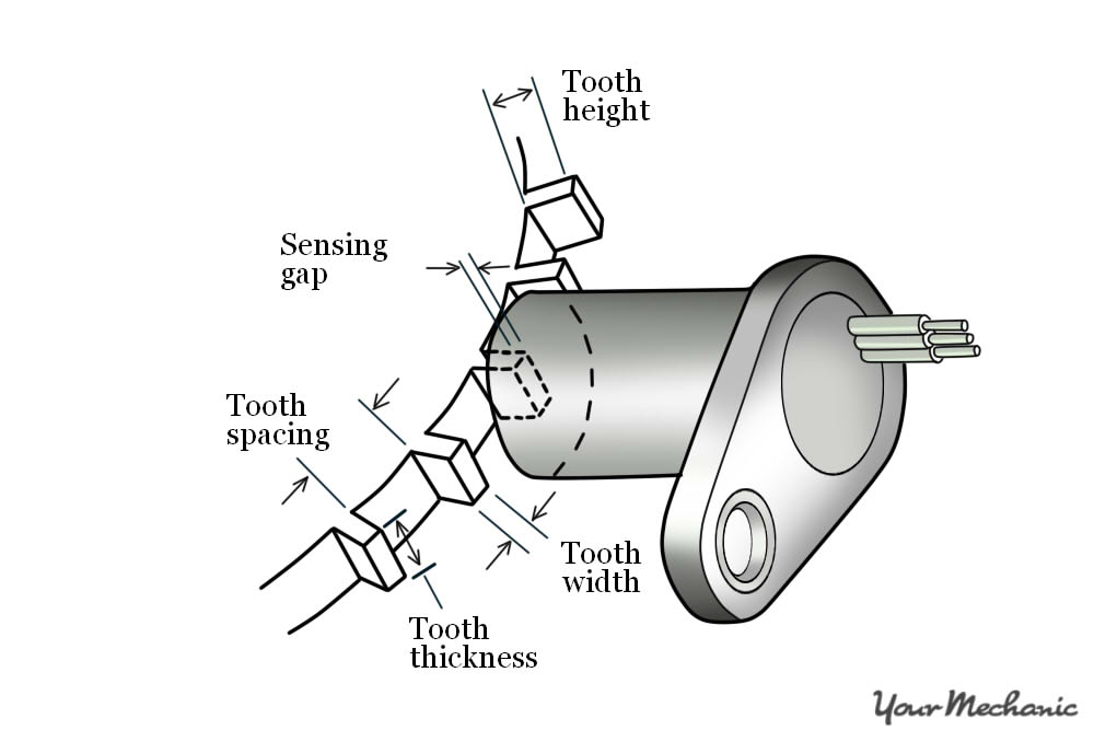 How to Replace a Transmission Speed Sensor YourMechanic Advice
