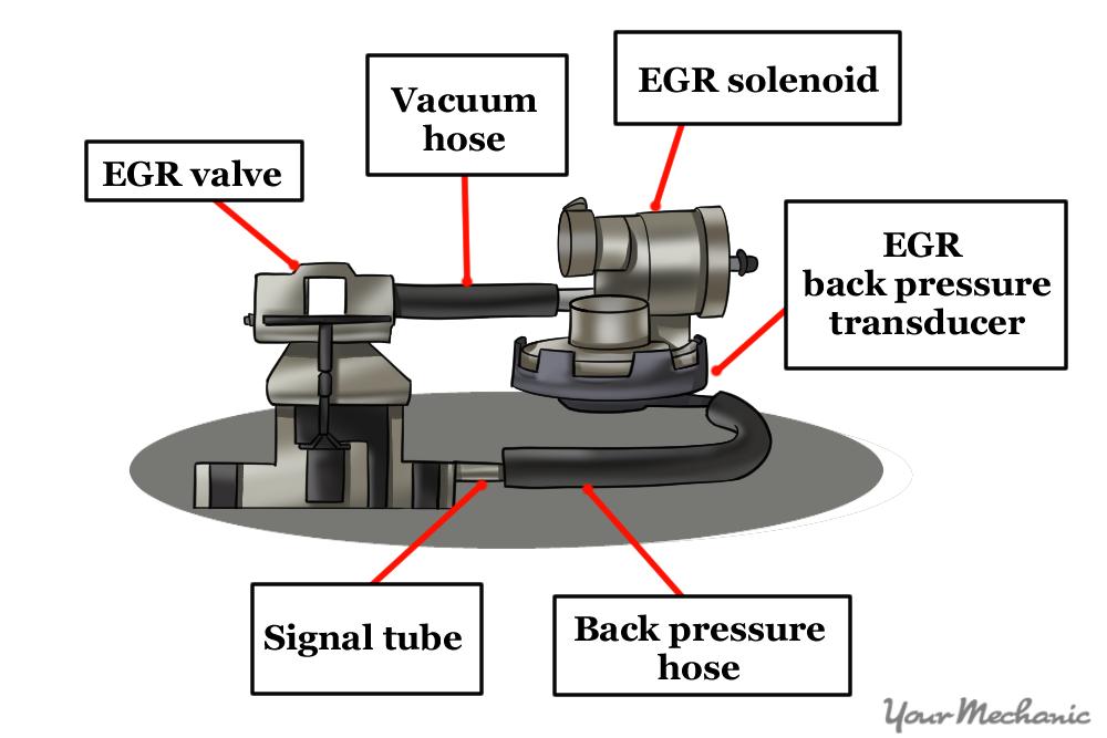 image vacuum diagram toyota 30l