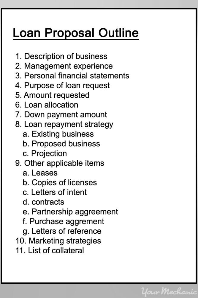 bank loan proposal sample – Partnership Proposal Template