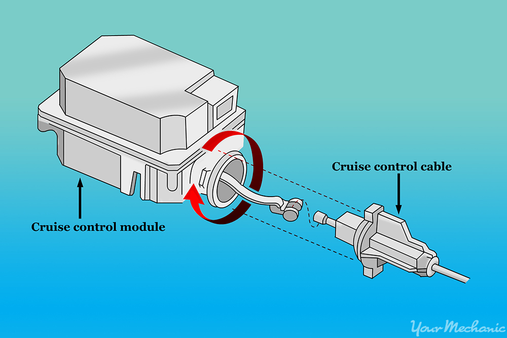 How to Replace a Cruise Control Cable YourMechanic Advice