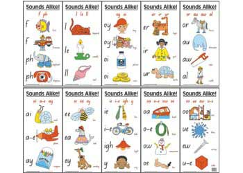 Sounds Alike Cards Pack Of 10 Mta Catalogue