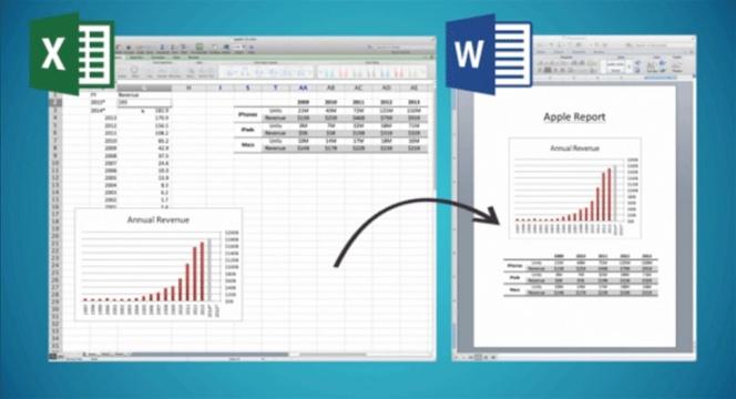 Muestra gráficos e informes en documentos de Word y PowerPoint a - formatos de informes gerenciales