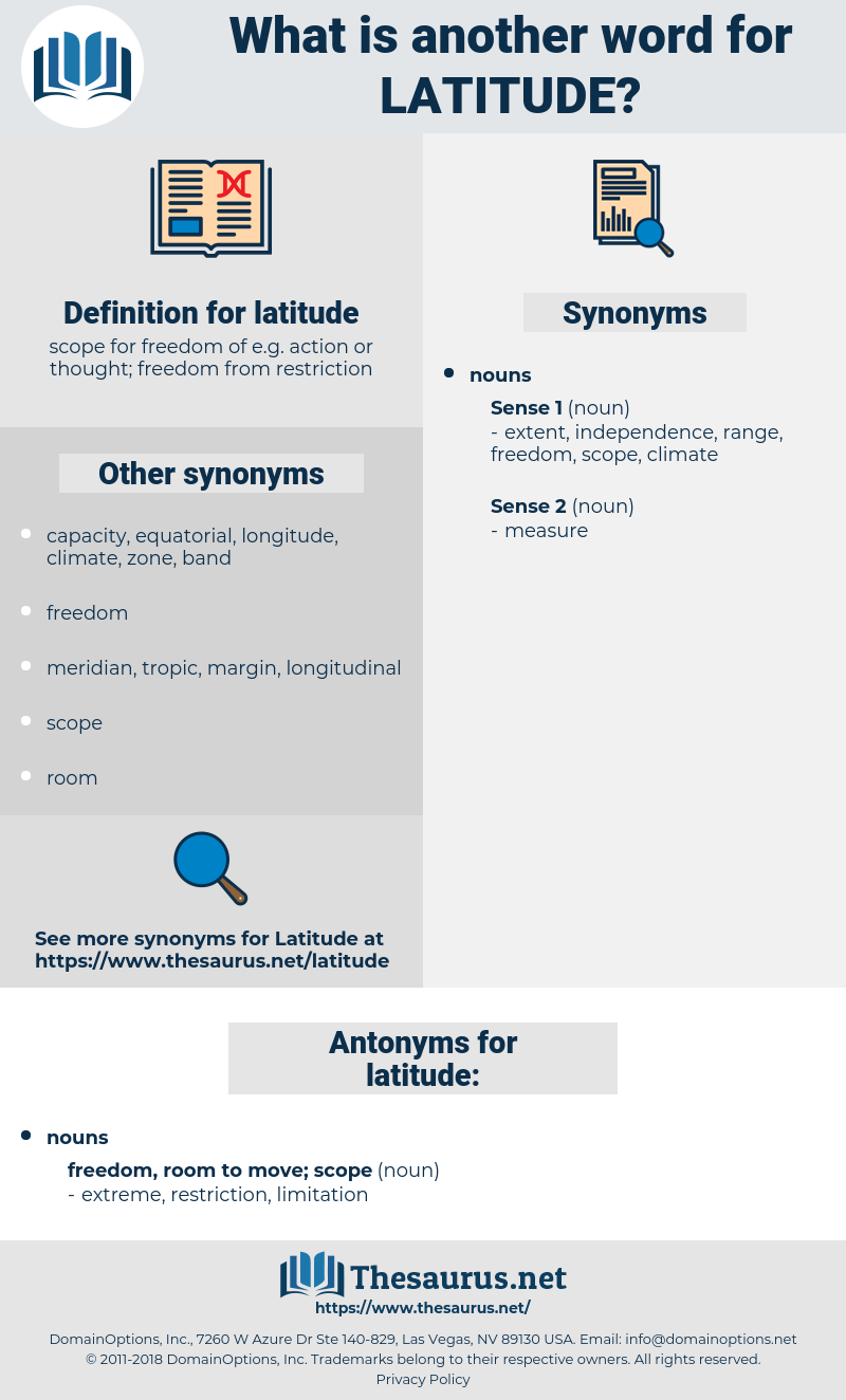 Carte Blanche Synonym Synonyms For Latitude Antonyms For Latitude Thesaurus